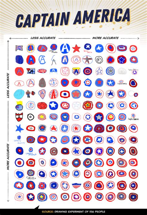 Superhero Emblems: Check How People Draw Them From Memory