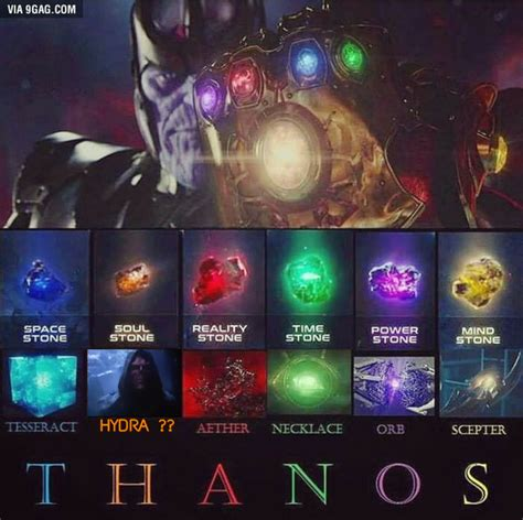 """Why didn't MCU complete the """"Thanos name theory"""" about"""