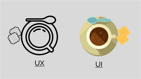 UX vs UI: What Makes Them Different?   Limegrow