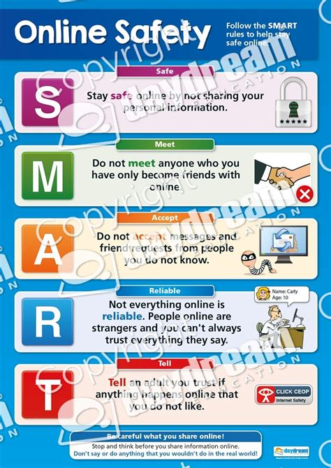 Online Safety Poster – Daydream Education